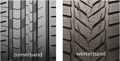 summer-winter-tyre